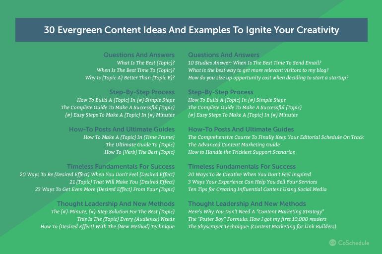 evergreen-content-ideas