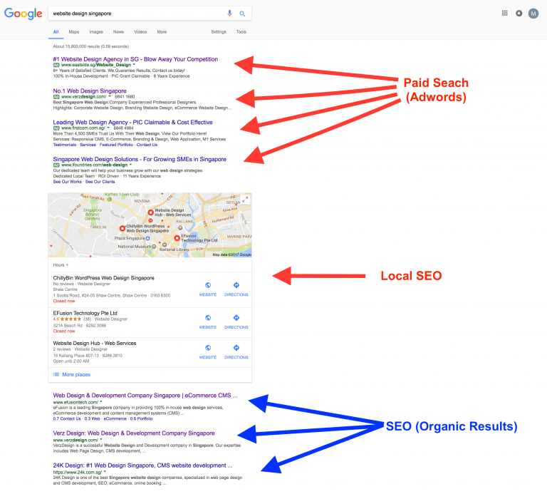 examples of seo sites